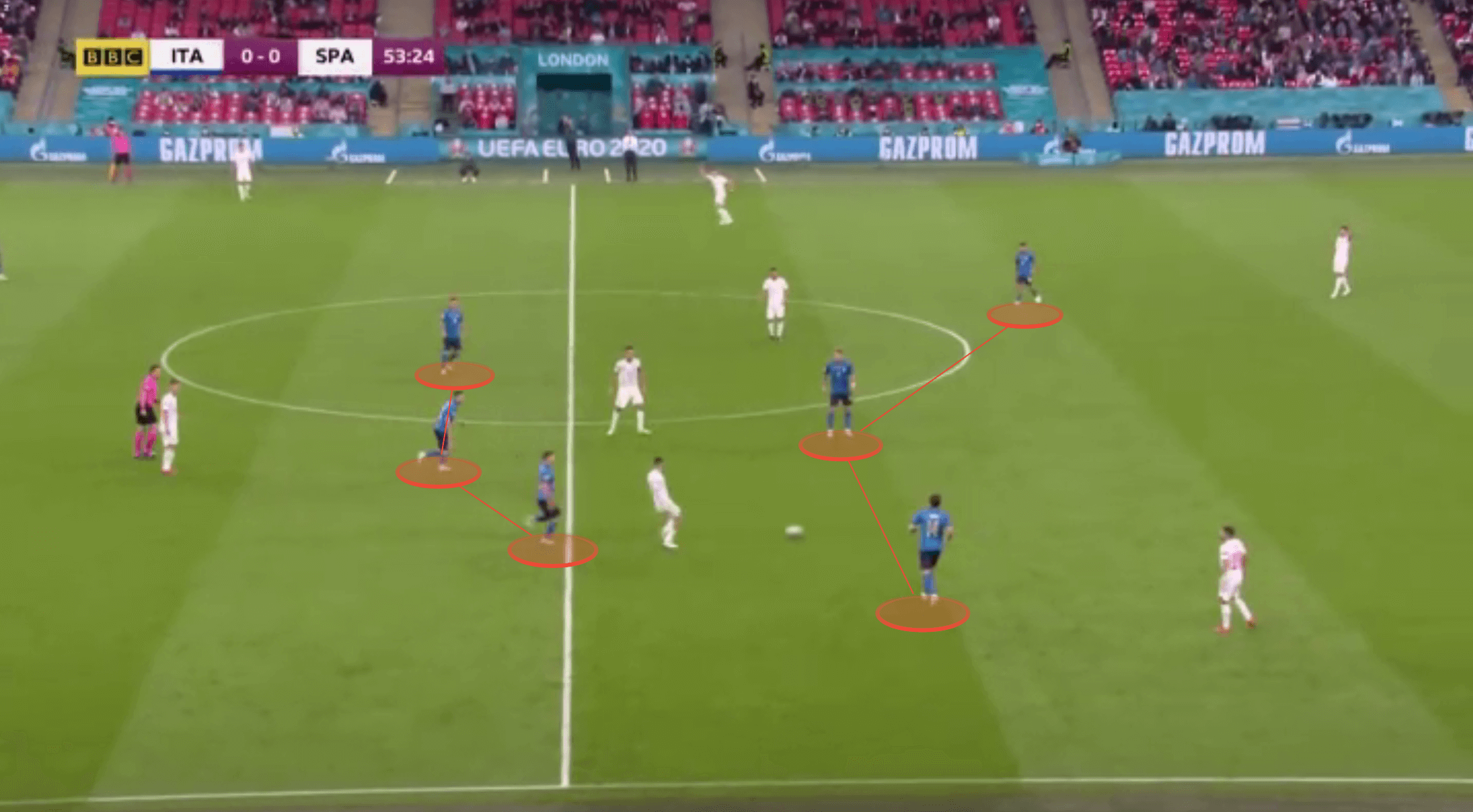 Euro 2020 preview: Where the final can be won and lost for Italy and England - tactical analysis tactics