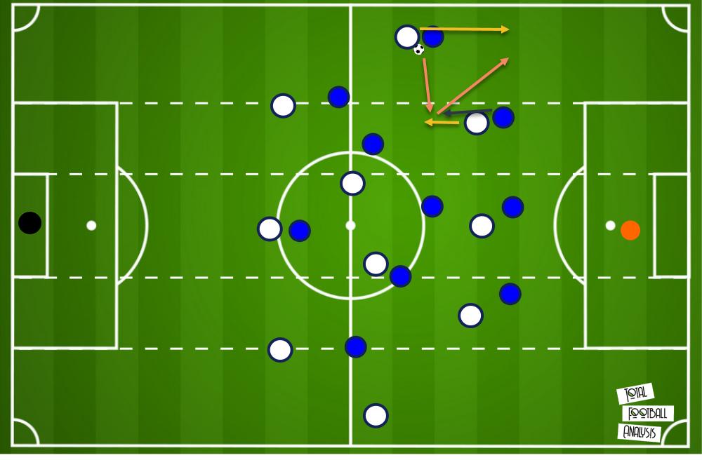 Nuno Tottenham Premier League tactical analysis tactics