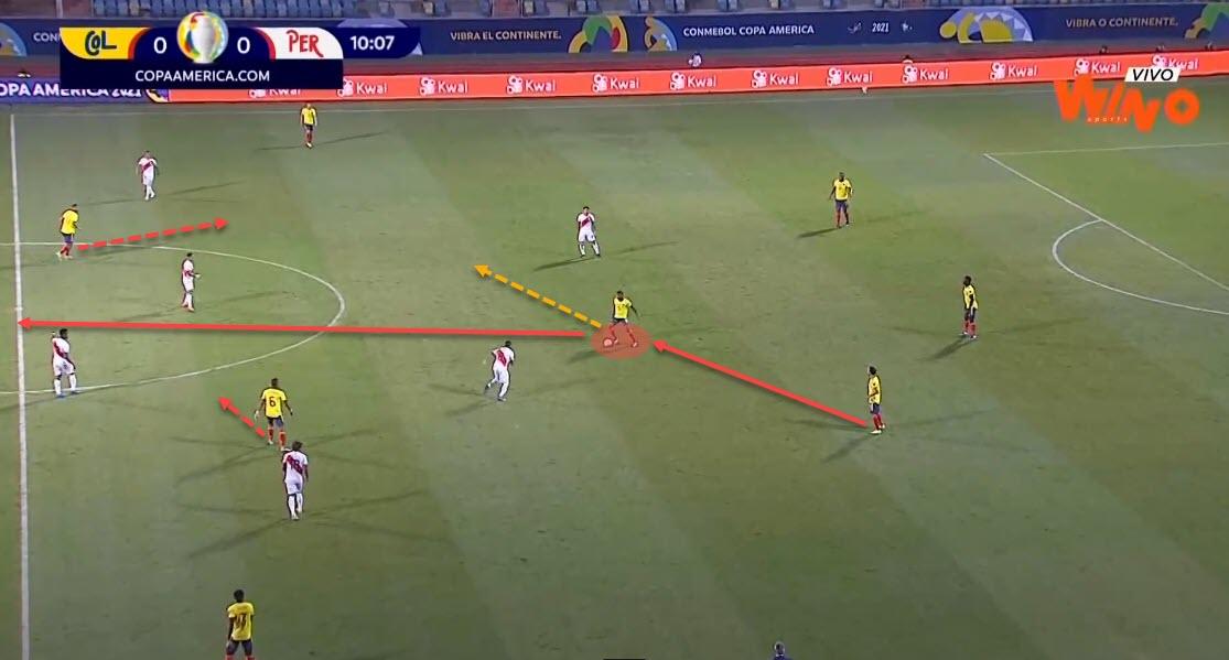 Wilmar Barrios 2020/21 - scout report - tactical analysis - tactics
