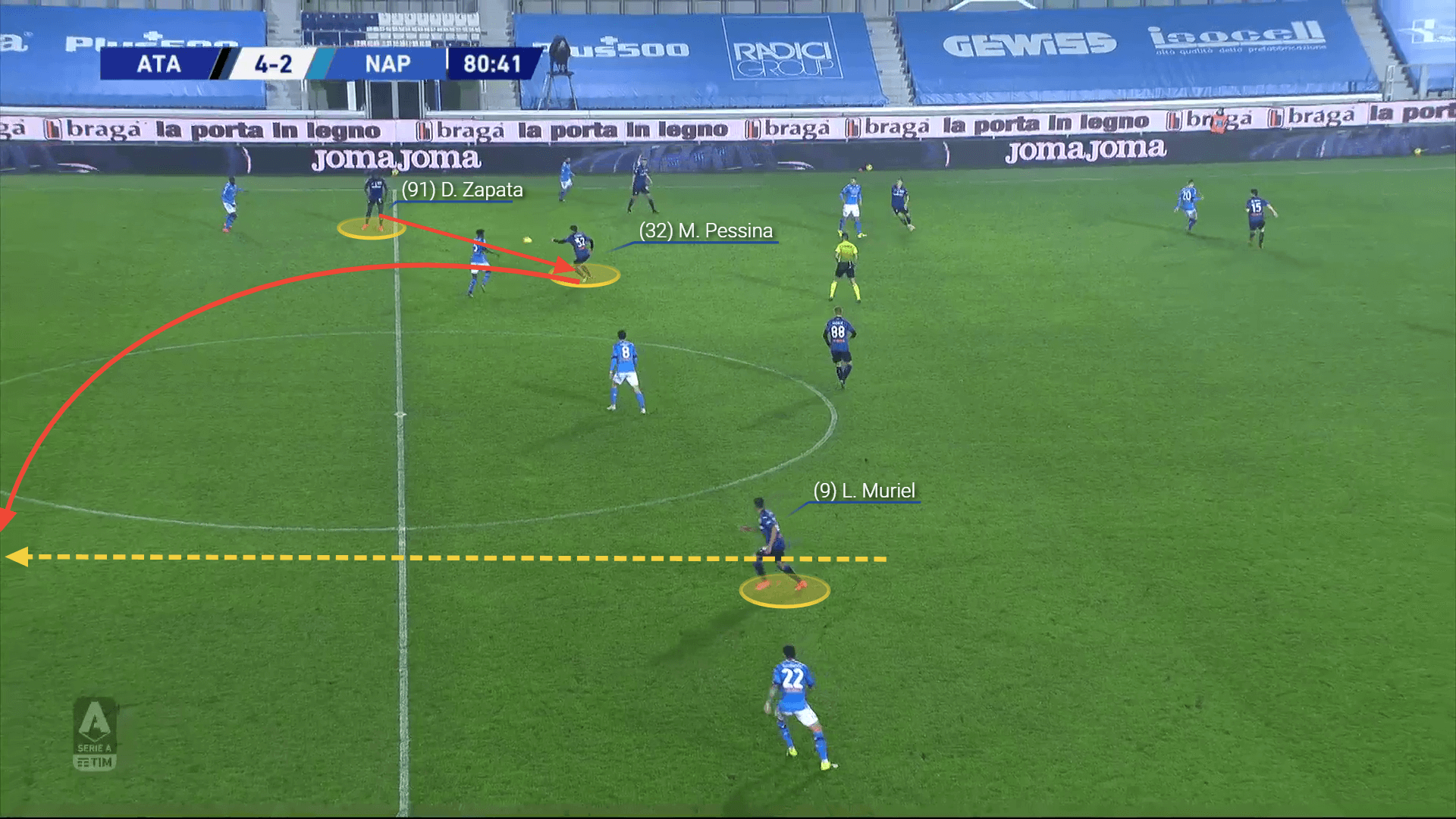 Matteo Pessina at Atalanta - scout report tactical analysis tactics