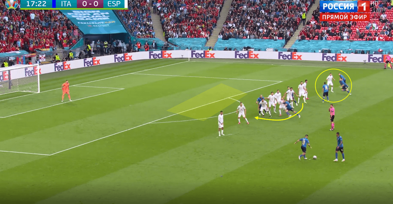 Set-Piece Analysis: The 10 most interesting set-piece routines from Euro 2020 tactical analysis tactics