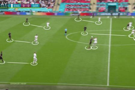 EURO 2020 Ukraine England tactical preview tactics