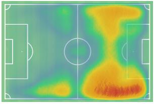 Milot Rashica Norwich City tactical analysis scout report tactics