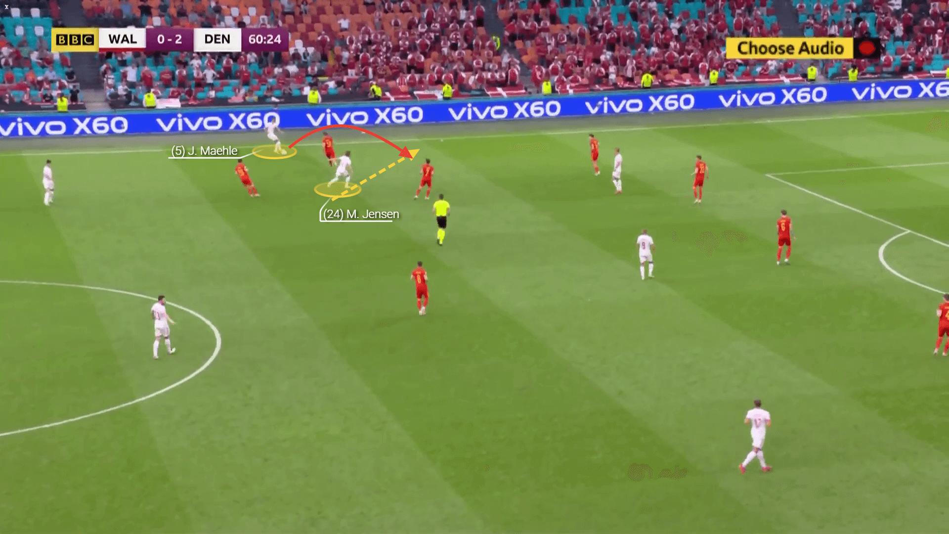 Euro 2020 Preview: England vs Denmark - tactical analysis tactics