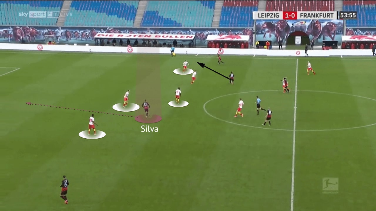 Andre Silva at RB Leipzig 2021/22 - scout report - tactical analysis - tactics