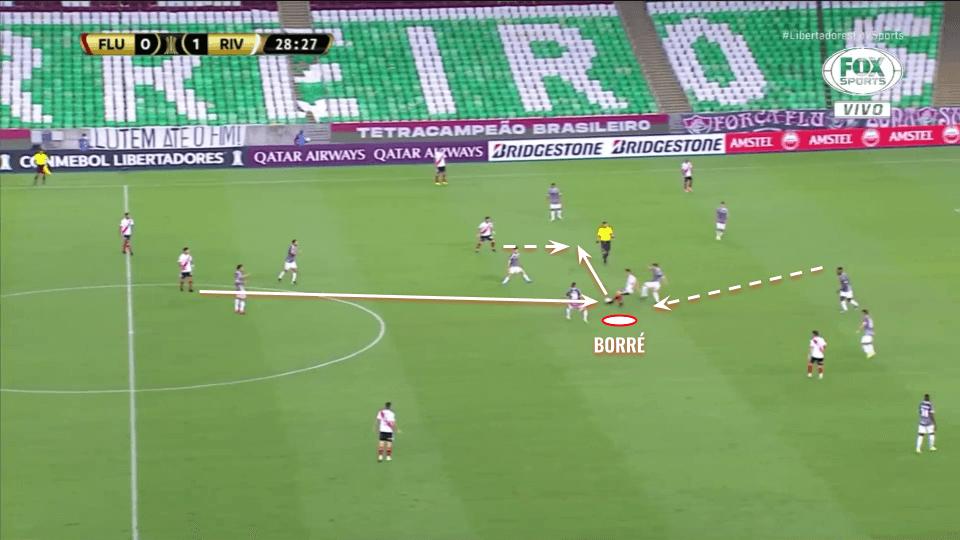 Rafael Santos Borré 2020/21 - scout report tactical analysis tactics
