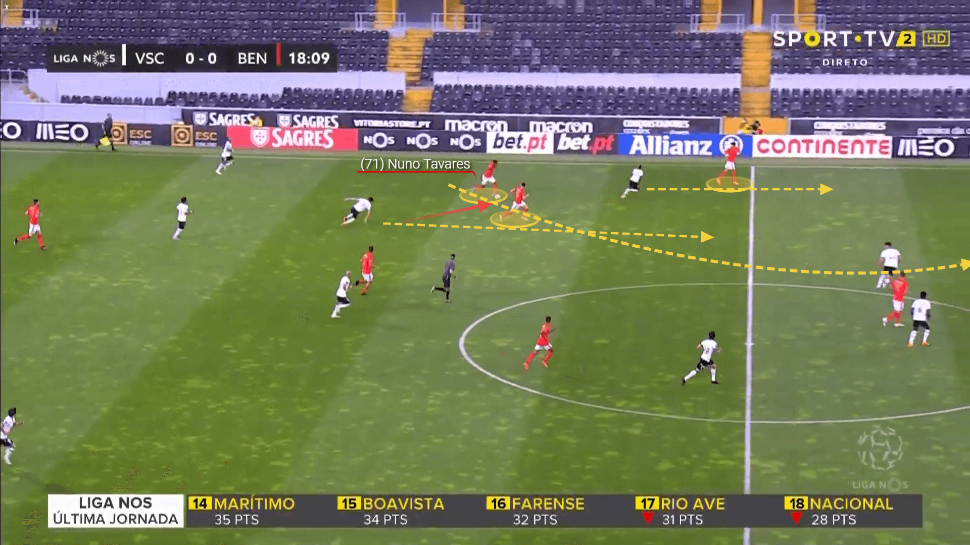 Nuno Tavares scout report: A player to rival or complement Kieran Tierney? tactical analysis tactics