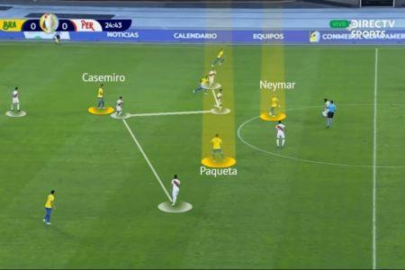 Copa America 2021: Brazil vs Peru - tactical analysis - tactics