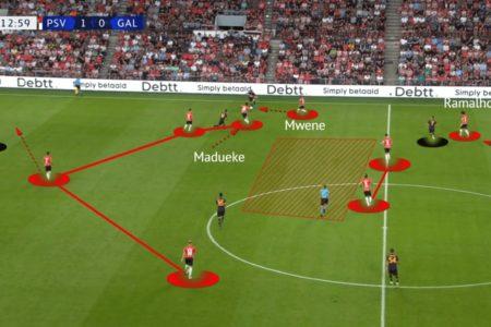UEFA Champions League Qualifying 2021/22: PSV vs Galatasaray - tactical analysis - tactics