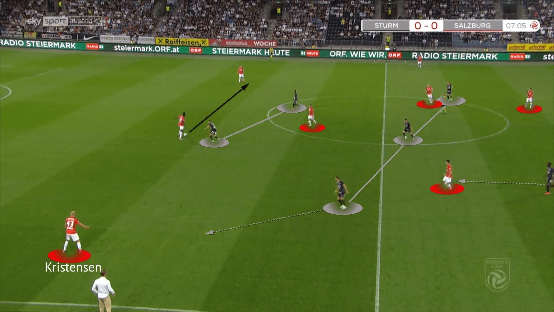 Austrian Bundesliga 2021/22: Strum Graz vs RB Salzburg - tactical analysis - tactics