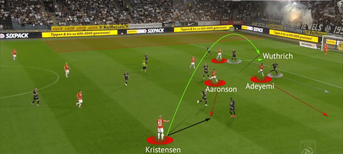 Austrian Bundesliga 2021/22: Sturm Graz vs RB Salzburg - tactical analysis - tactics