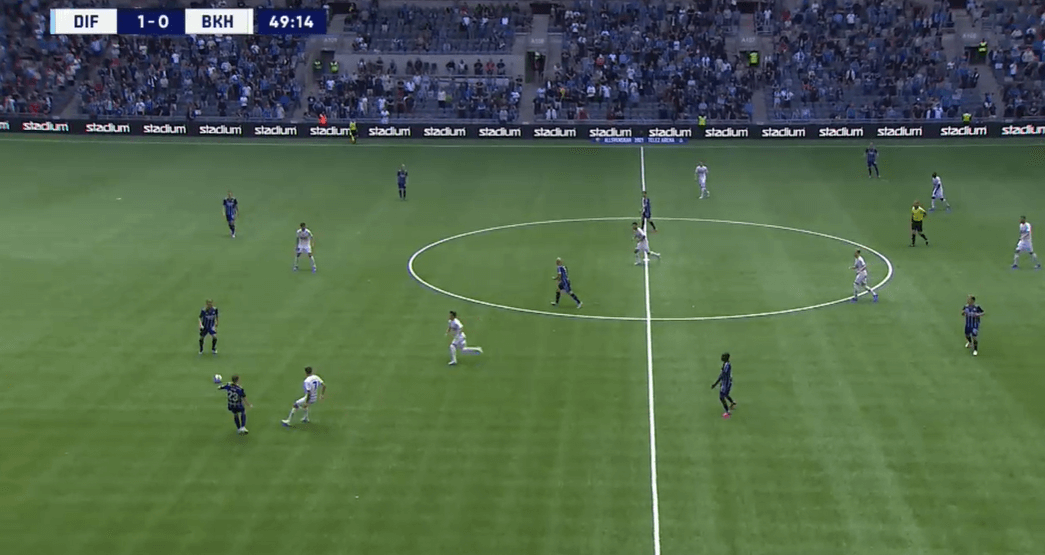 Djurgardens' superior attacking quality against Hacken sees them move to the top of Allsvenskan - tactical analysis tactics