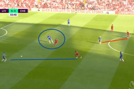 Chelsea's defensive discipline sees them win a point at Anfield - tactical analysis tactics