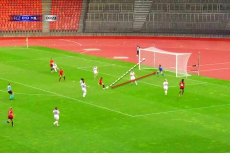 UEFA Women's Champions League 2021/22: Milan Women vs Zürich Women - tactical analysis tactics