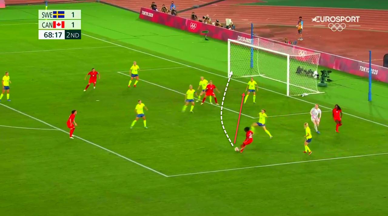 Olympics 2020 : Canada vs Sweden - tactical analysis tactics