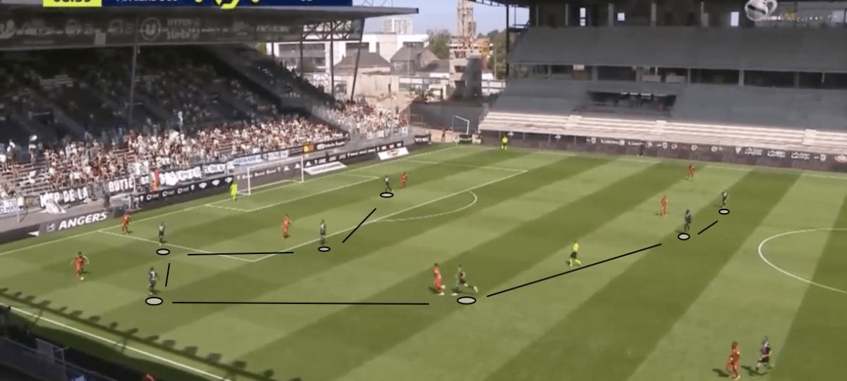 Ligue1-202122-angers-vs-lyon-tactical-analysis-tactics