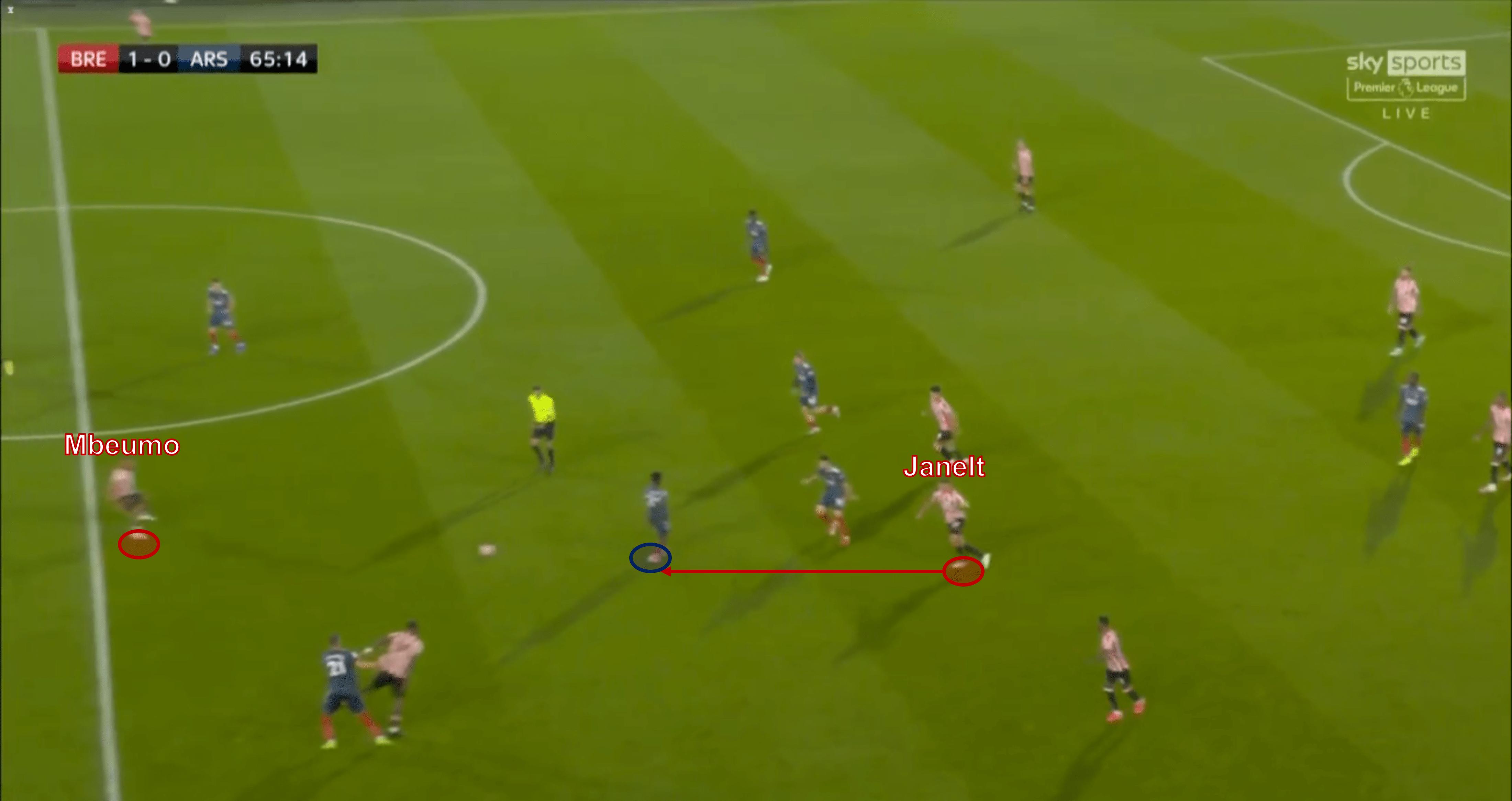 Brentford vs Arsenal 2021/22 Premier League - tactical analysis tactics