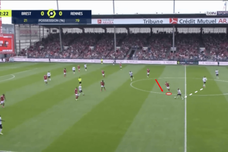 romain-faivre-202021-scout-report-tactical-analysis-tactics