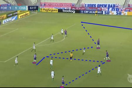 juan-pablo-vojvoda-at-fortaleza-2021-tactical-analysis-tactics