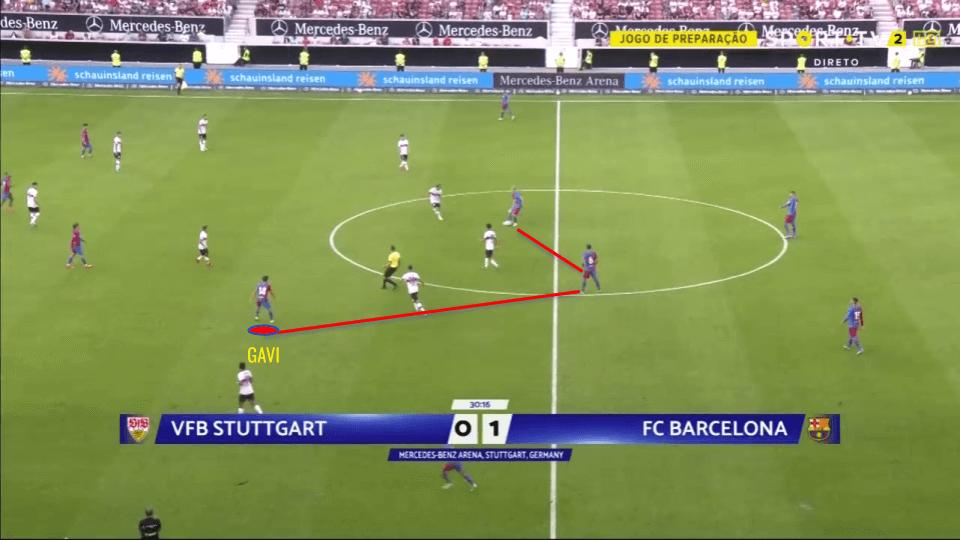 Gavi 2021/22 scout report tactical analysis tactics