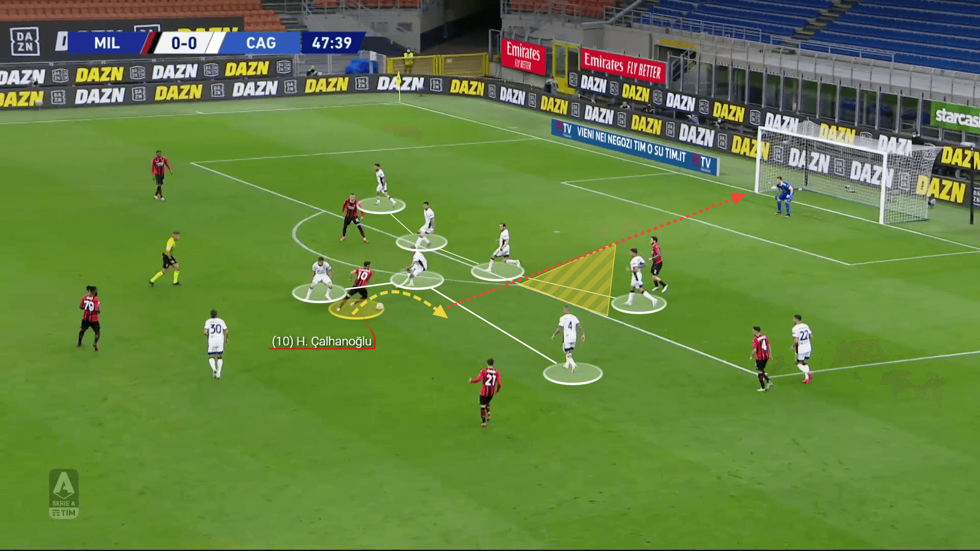 Hakan Calhanoglu scout report: How his technical ability fits Inzaghi's Inter tactical analysis tactics