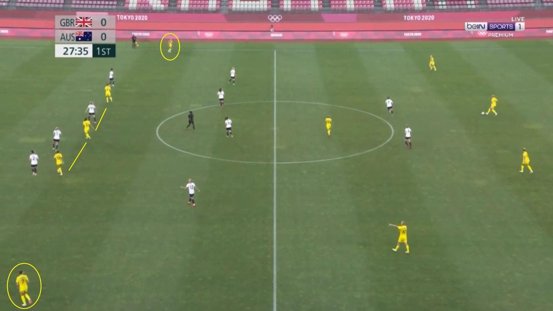 Olympics 2020: Team GB v Australia - tactical analysis tactics