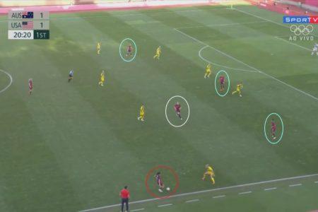 Olympics 2020: USA v Australia - tactical analysis tactics