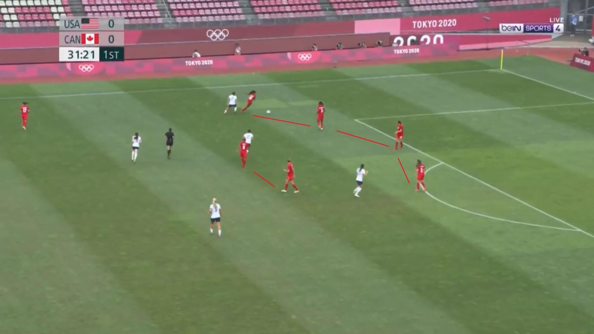 Olympics 2020: USA v Canada - tactical analysis tactics