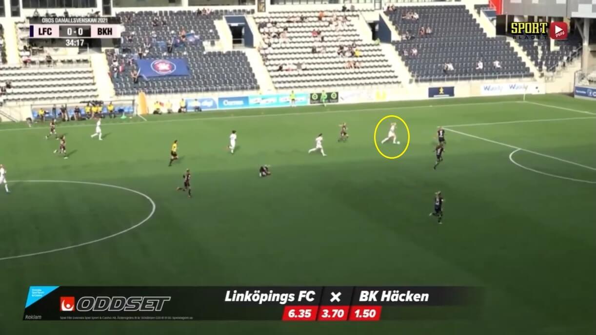 Stina Blackstenius 2021 - scout report - tactical analysis tactics