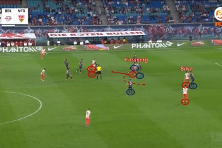 Bundesliga 2021/22: RB Leipzig vs Stuttgart - tactical analysis - tactics