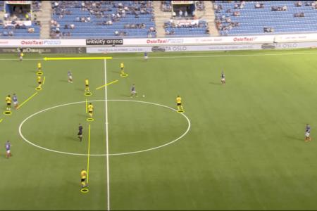 geir-bakke-at-lillestrom-2021-tactical-analysis-tactics