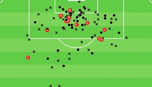 Rafa Mir 2021/22 - scout report - tactical analysis - tactics