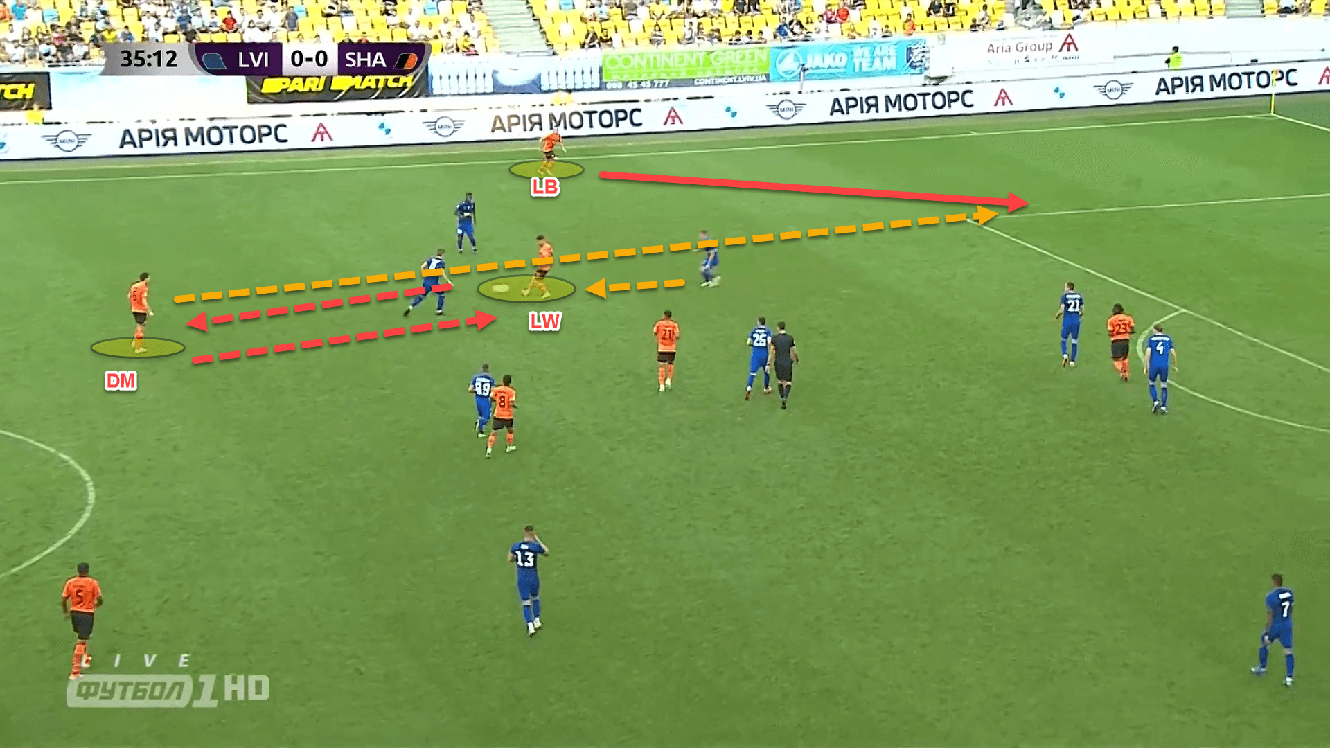 How Shakhtar Donetsk's possession structures have made them one of the most exciting teams in Europe – tactical analysis