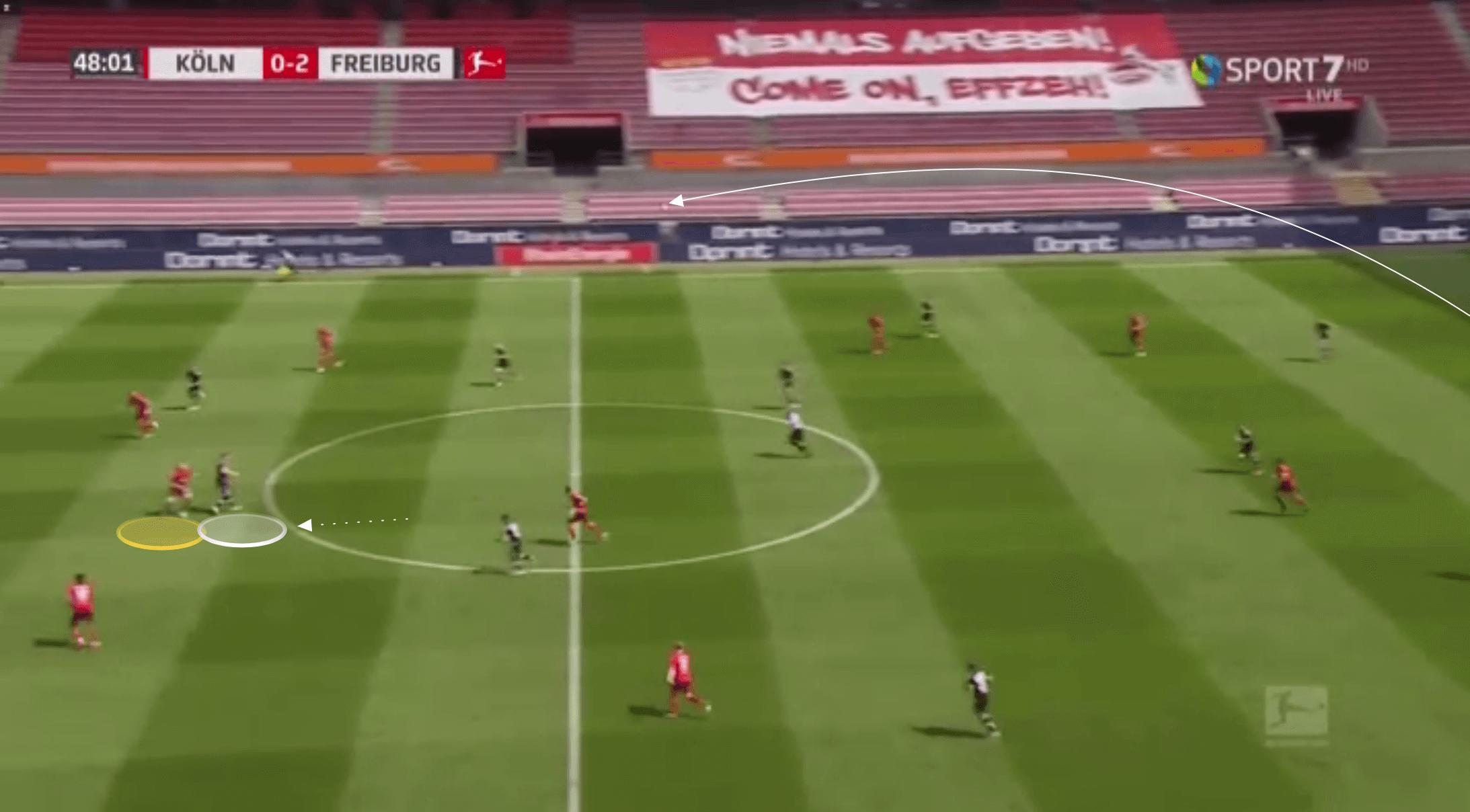 Sebastiaan Bornauw at Wolfsburg 2020/21 - scout report tactical analysis tactics