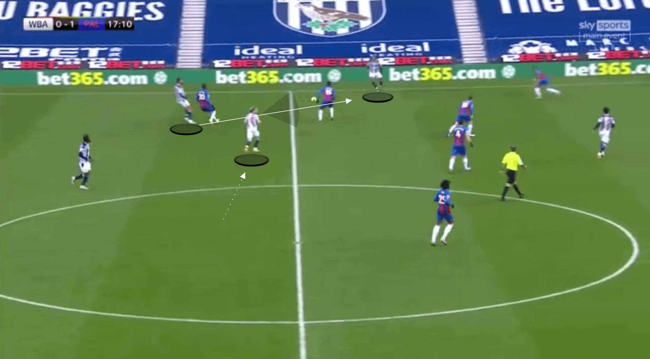 EPL 2020/21: Conor Gallagher at Crystal Palace - scout report tactical analysis tactics
