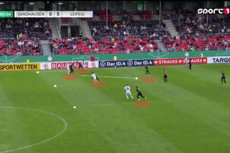 A first glimpse at Jesse Marsch's RB Leipzig as they comfortably saw off Sandhausen - tactical analysis tactics