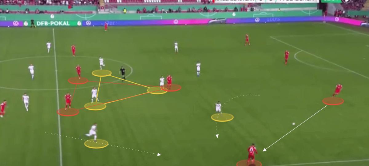 Bundesliga 2021/22: Borussia Monchengladbach vs Bayern Munich - tactical analysis tactics