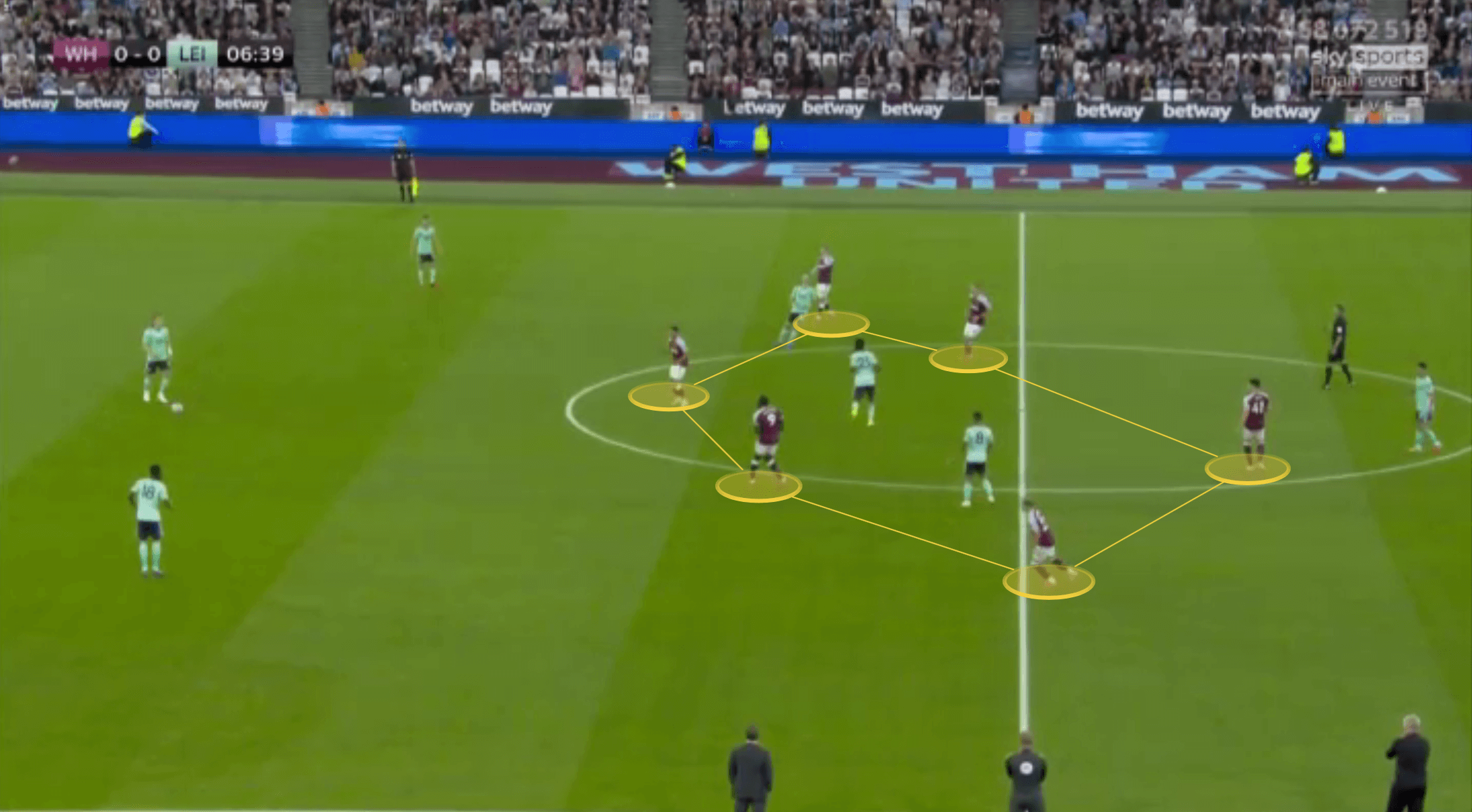 EPL 2021/22: West Ham United vs Leicester City - tactical analysis tactics