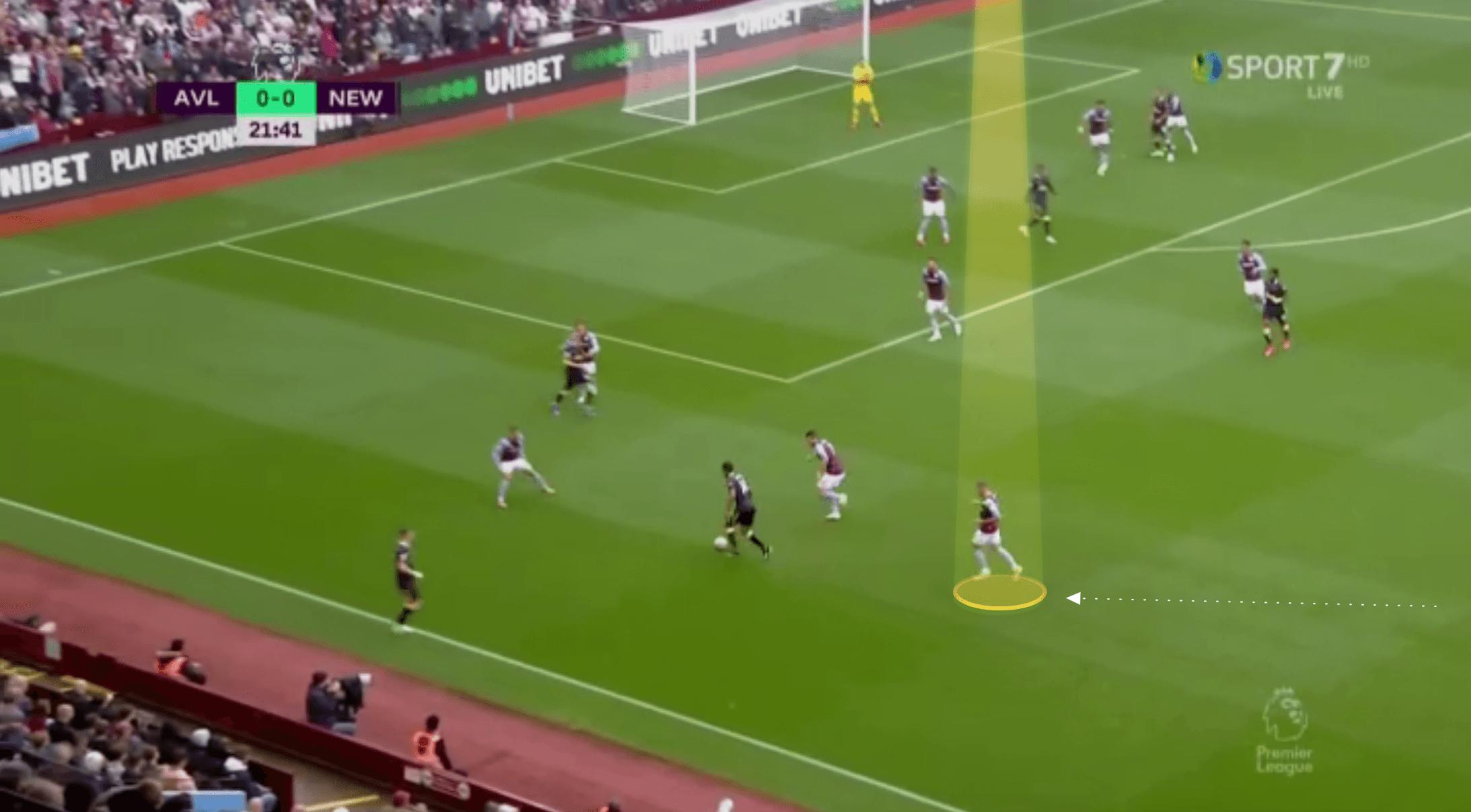 EPL 2021/22: Danny Ings at Aston Villa - scout report tactical analysis tactics