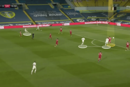 EPL 2021/22: Ozan Kabak at Norwich City - scout report tactical analysis tactics