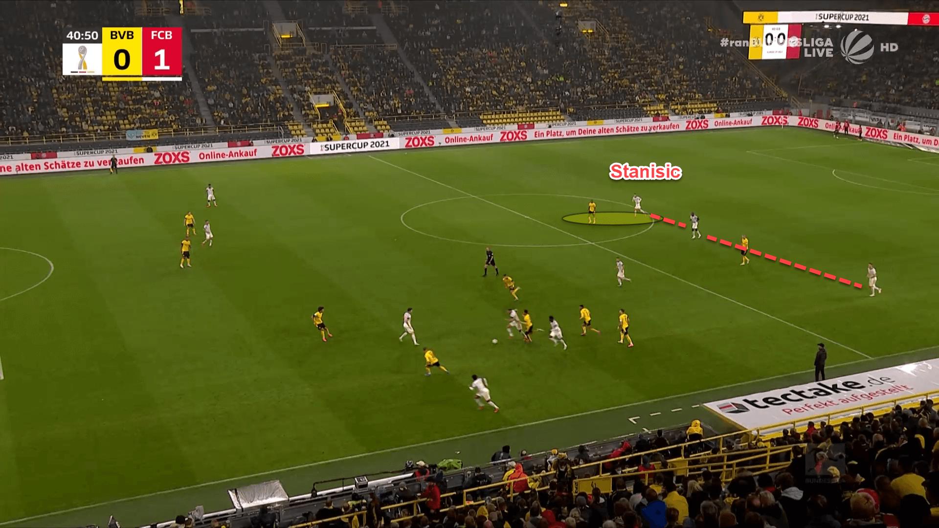 Josip Stanišić: How the versatile defender fits into Julian Nagelsmann's dynamic Bayern Munich – scout report
