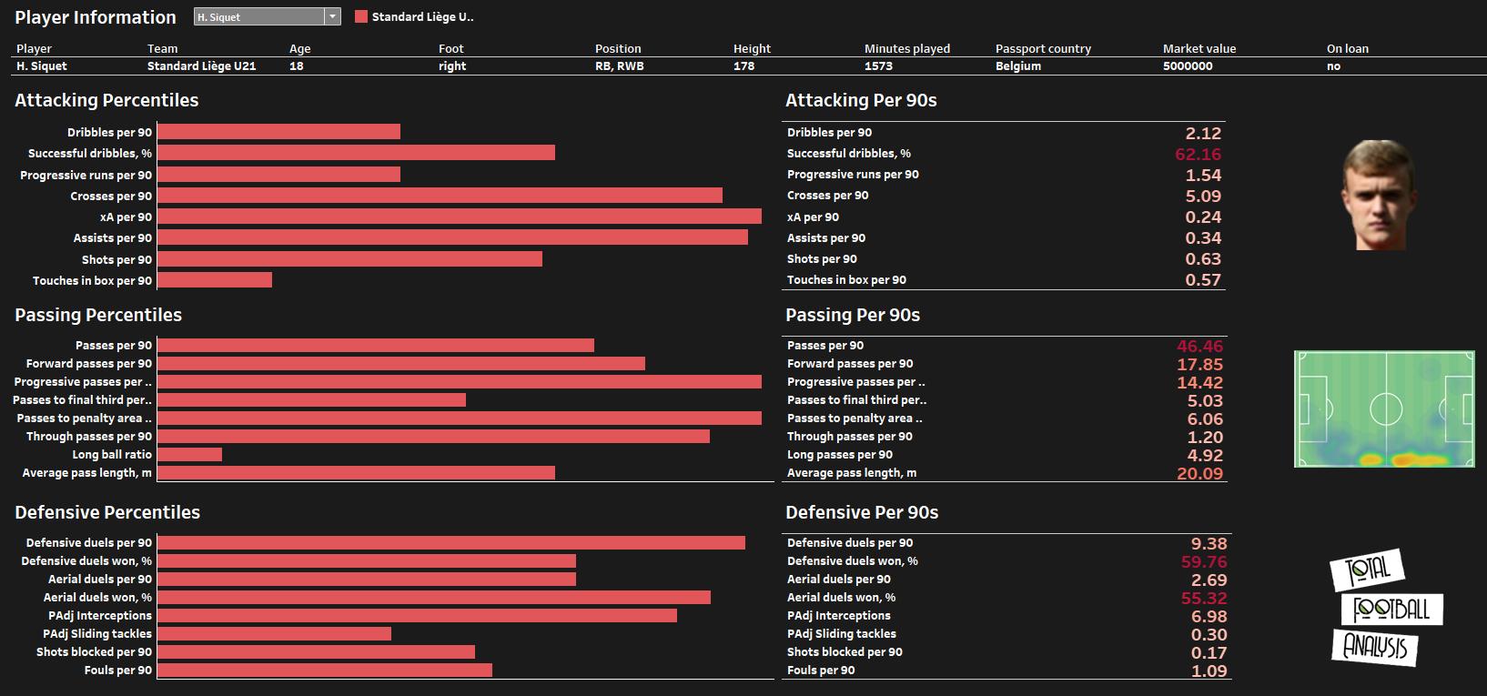 data-players-similar-trent-alexander-arnold