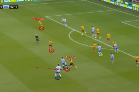 Premier League 2021/22: Wolves vs Manchester United - tactical analysis tactics
