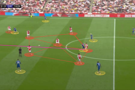 Premier League 2021/22 Preview: How can Arsenal minimize their defensive issues to stop City's explosive attack - tactical analysis tactics