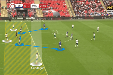English Community Shield 2021: Leicester City vs Manchester City - tactical analysis - tactics