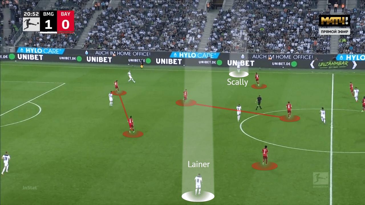 Bundesliga 2021/22: Bourssia Monchengladbach vs Bayern Munich - tactical analysis - tactics