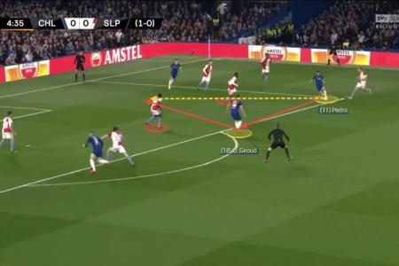 Olivier Giroud at Milan 2021/22 - scout report tactical analysis tactics