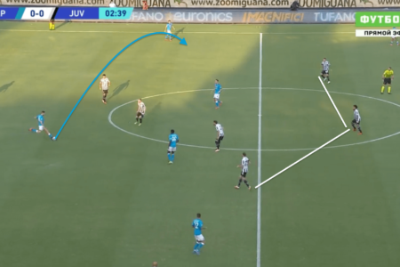 How Spalletti's formation change saw Napoli produce a comeback and keep Juventus winless- tactical analysis tactics
