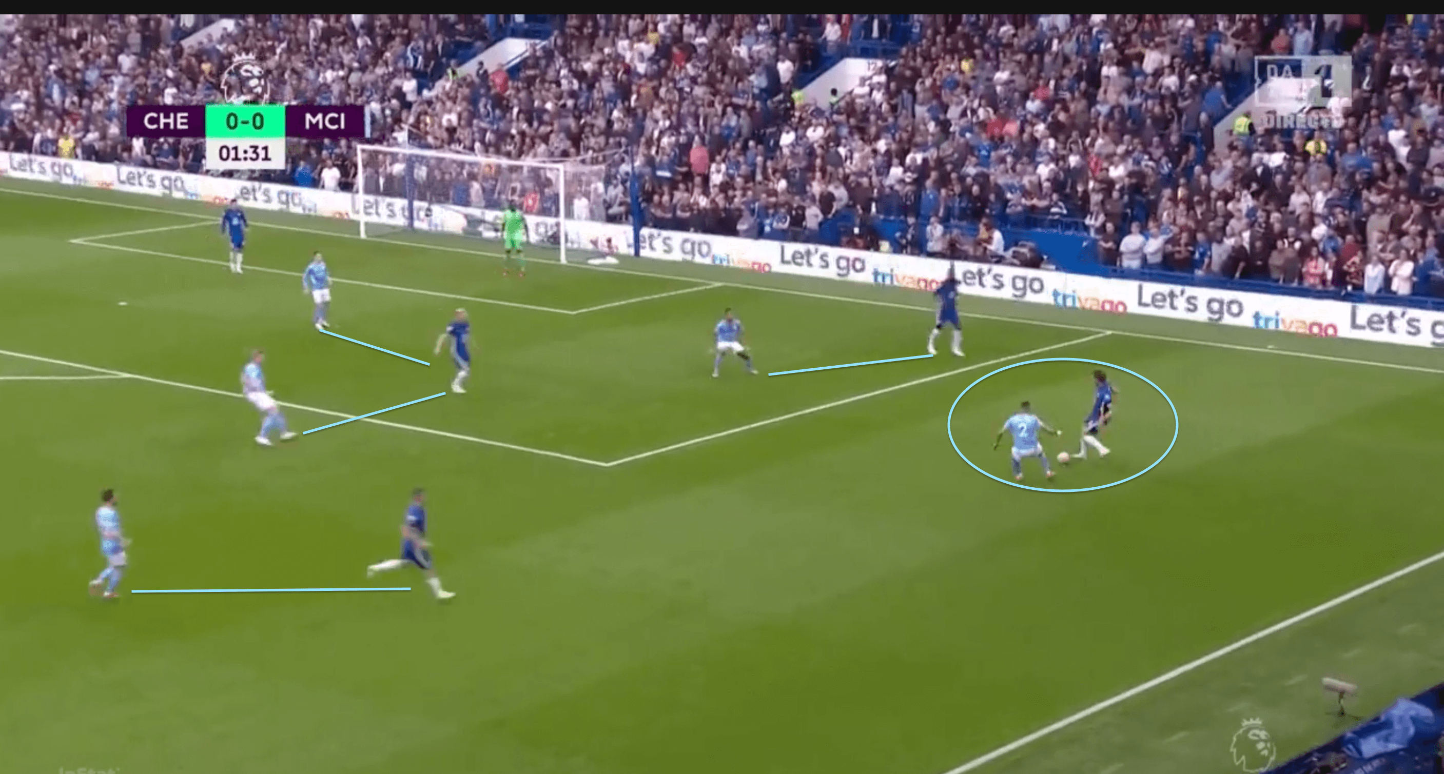 Premier League 2021/22: How Pep finally managed to get one over Tuchel in his own den - tactical analysis tactics