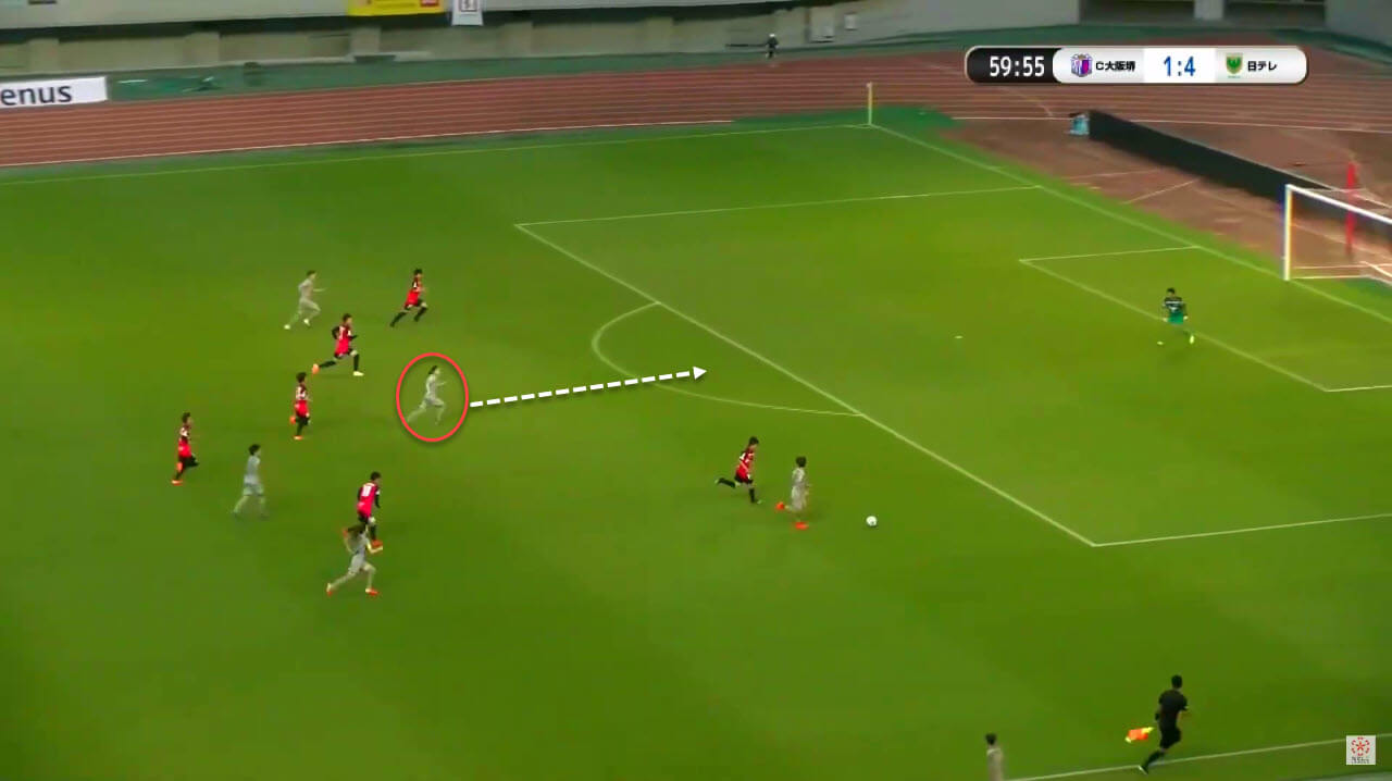 Yui Hasegawa at West Ham United 2021/2022 - Scout report tactical analysis tactics